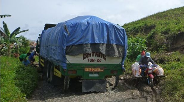 Rolling Clinic Mindanao